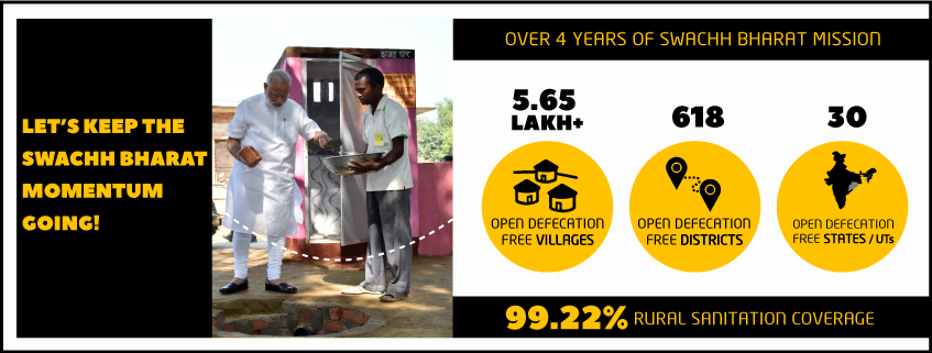 4 Years of Swachh Bharat Mission